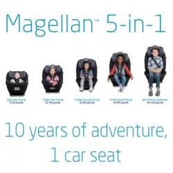 Maxi-Cosi Magellan All-in-One Convertible Car Seat - Blue Opal (CC197ESF)